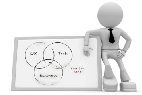产品经理培训都适合哪些人群呢?